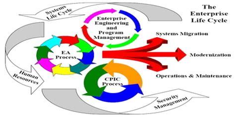 The Risks of Financial Risk Management - ZU